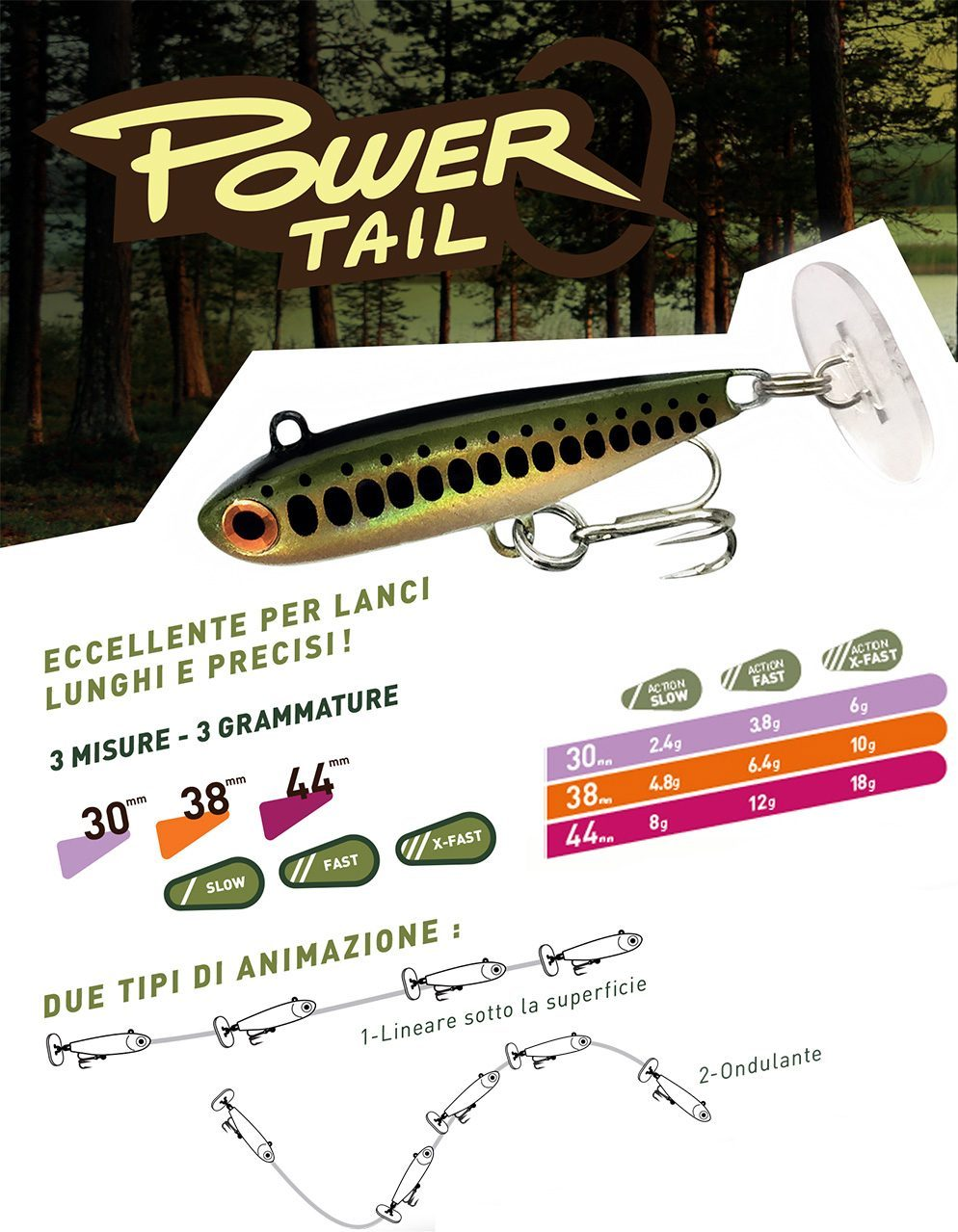 Power Tail 1